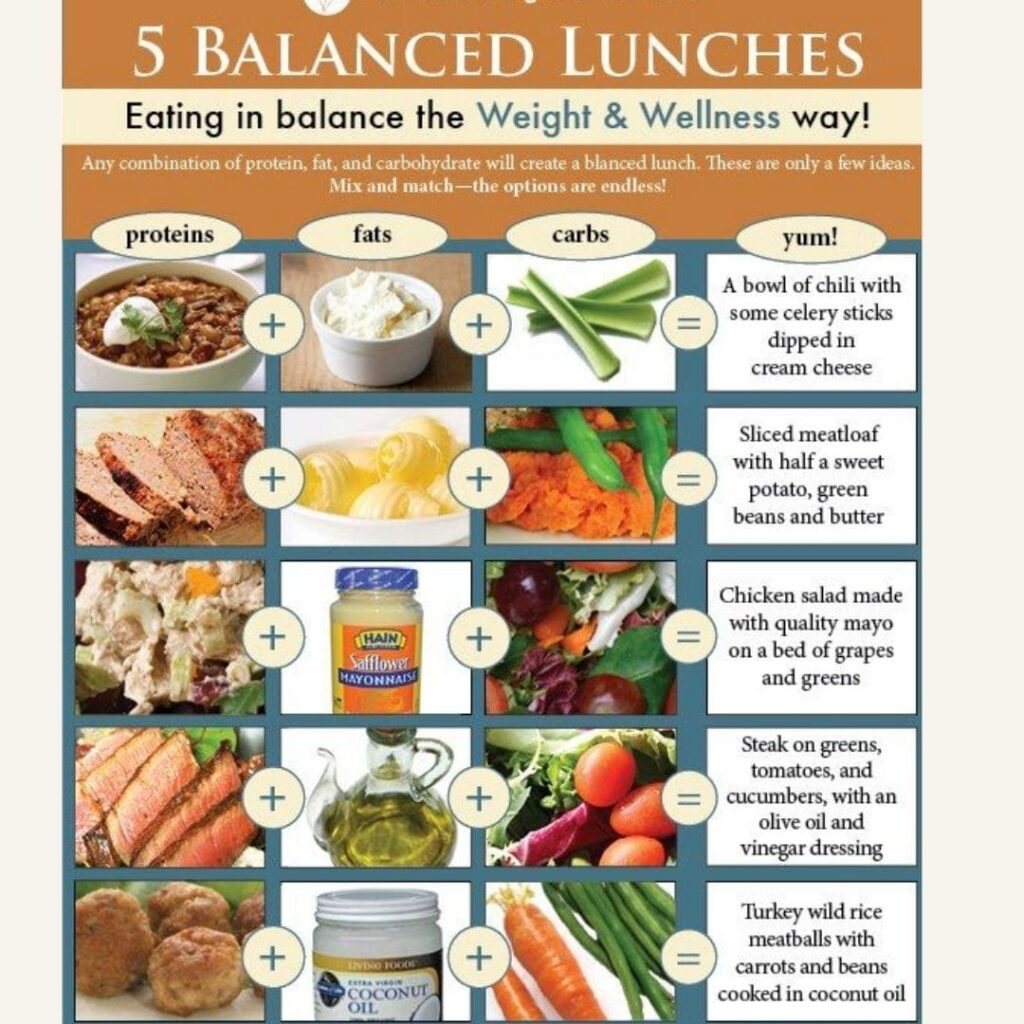 Nutritional Weight And Wellness Reviews