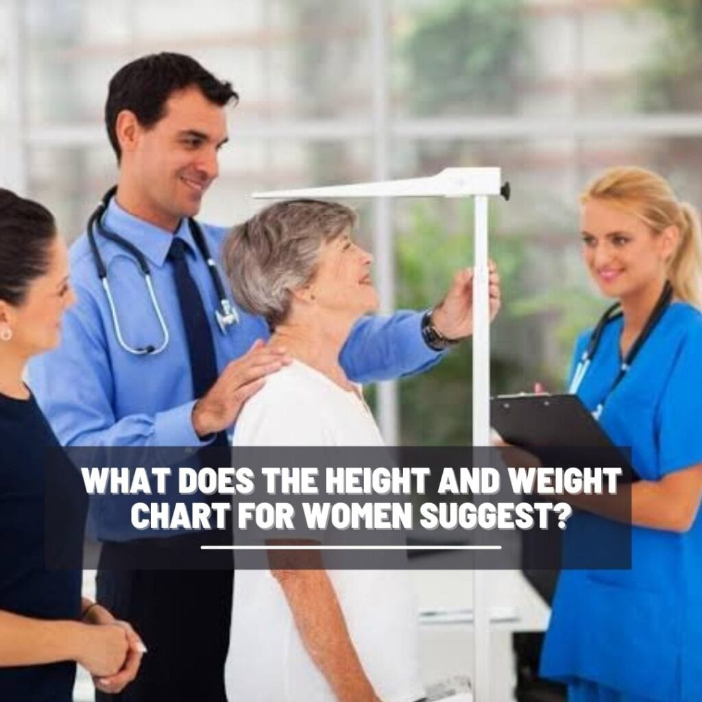 Height And Weight Chart For Women Suggest